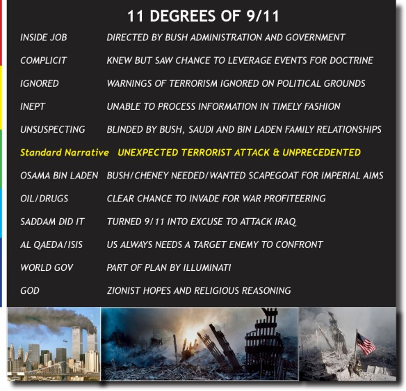 11 DEGREES OF 9.11.jpg